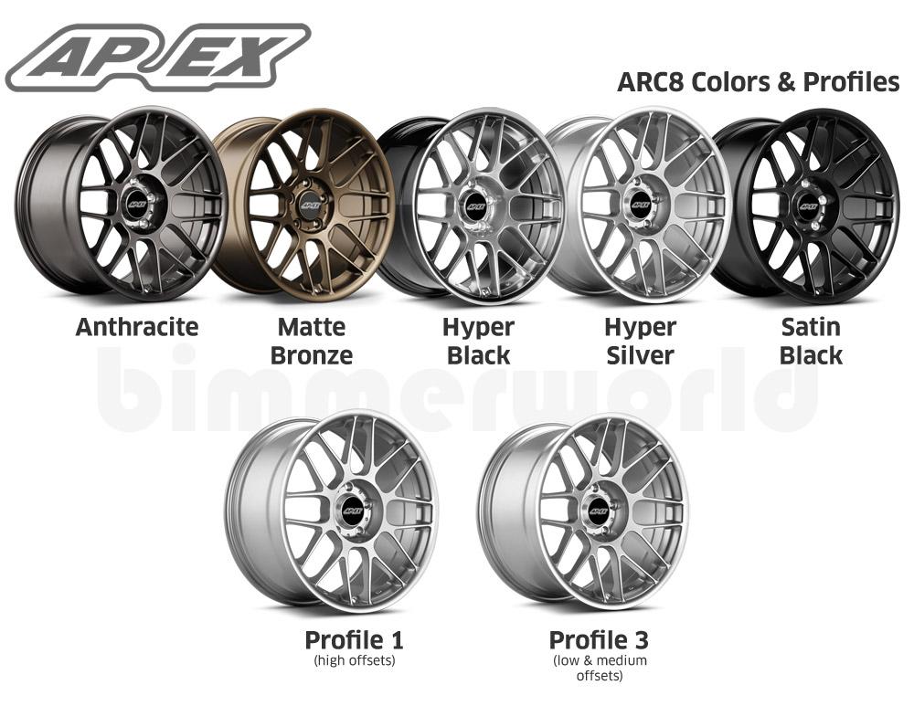 Wheel Offset Chart >> APEX ARC-8 Wheel