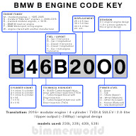 Bmw B Engine Code Key Breakdown B B B B Tn