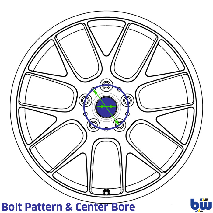 bmw wheel info and tech tips Lowered C10 Trucks bmw wheel glossary terminology