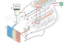 bmw cooling systems  bimmerworld