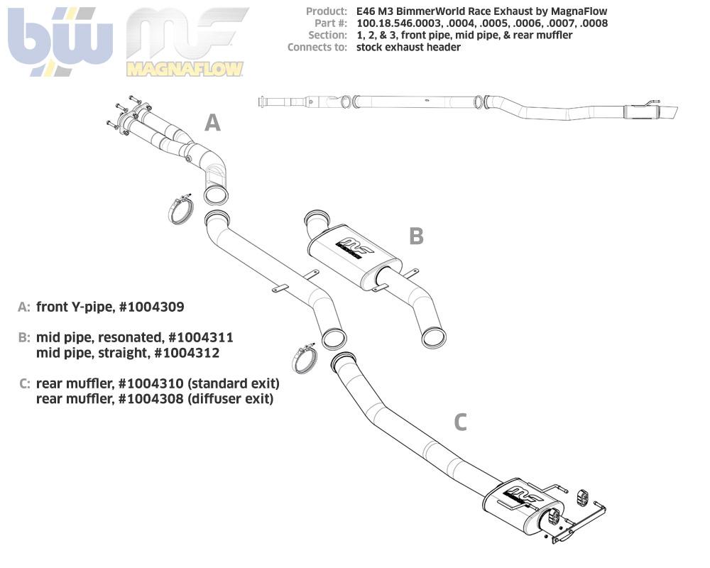E46 M3 Cooling System Diagram Books Of Wiring Fuse Box Bimmerworld Race Exhaust Rh Com
