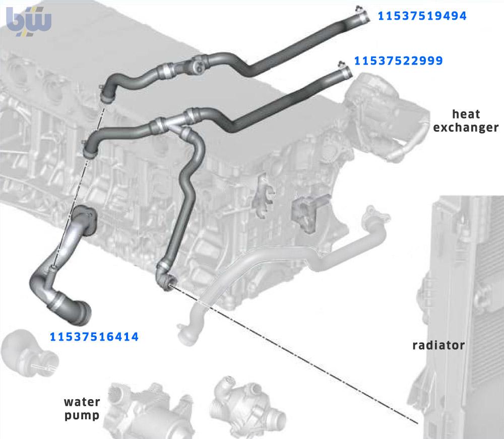 2010 Bmw 650i >> Radiator, OEM Behr - Late E60 525i/528i/530i Automatic (no ...