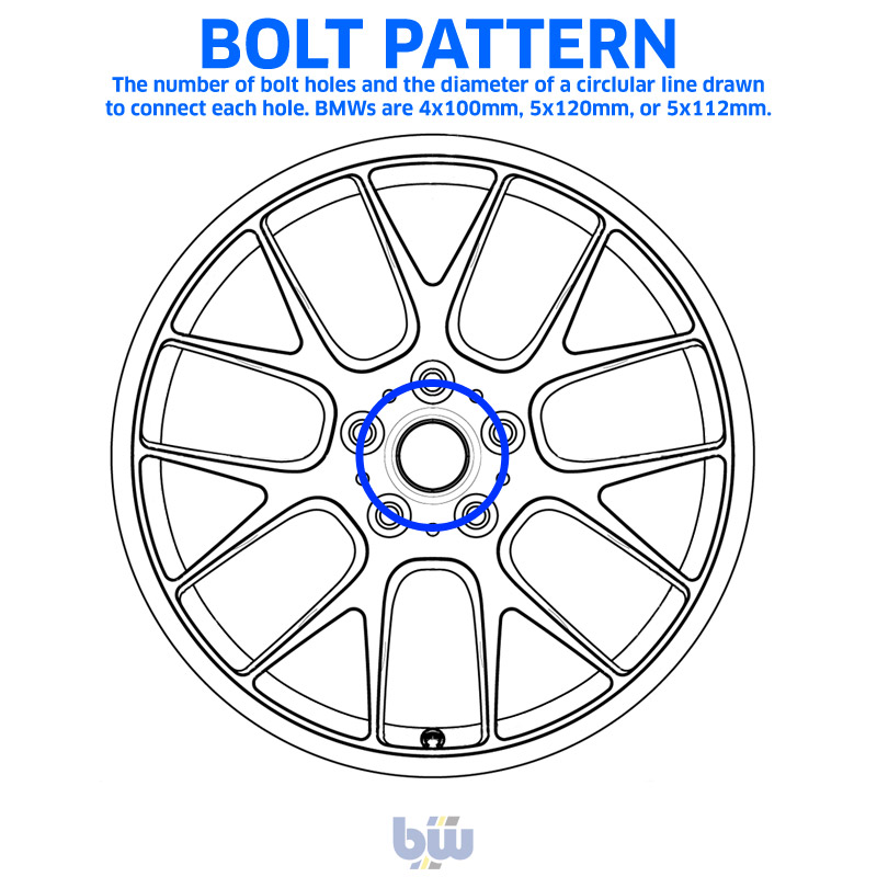 BMW Wheel Info and Tech Tips