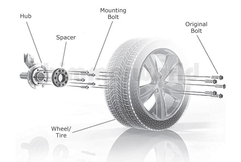 E36 E46 E9x 20mm Eibach Wheel Spacers Pair